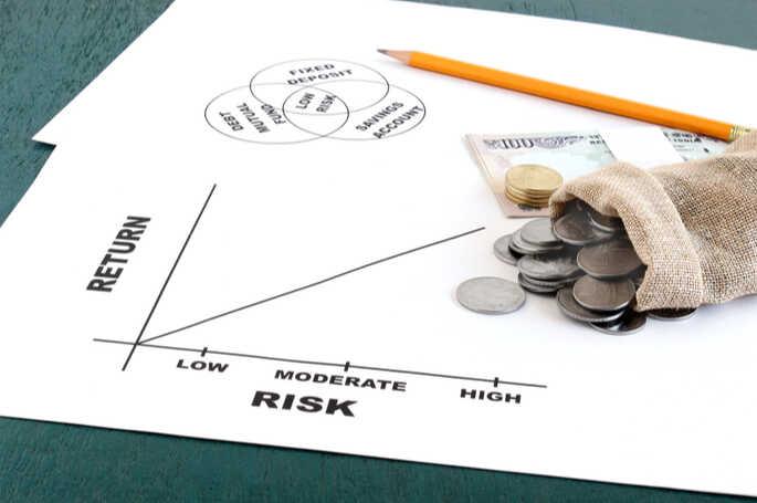 Mengenal Reksadana Campuran, Cara Kerja, Risiko, dan Cara Memilihnya