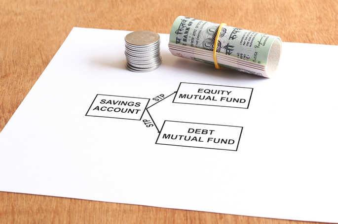 Mengenal Reksadana, Jenis, Keuntungan dan Cara Investasi